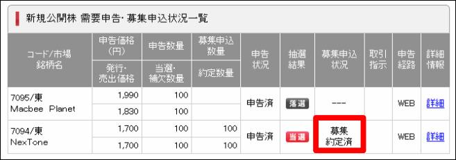 SMBC日興証券 当選株の購入申込『募集約定済』