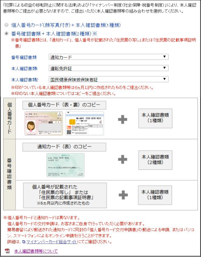みずほ証券口座開設 本人確認書類は3種類の中から選択