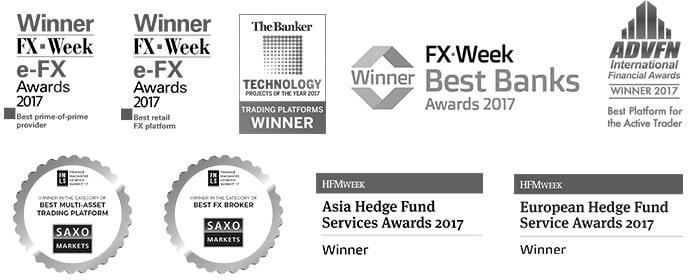 サクソバンクの取引ツールのSaxoTraderは、FX業界では世界的に高評価で、世界中の様々なアワードを受賞しています
