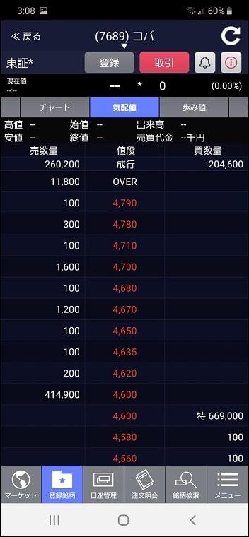 野村証券 IPO初日に初値が付かなかった場合は再注文