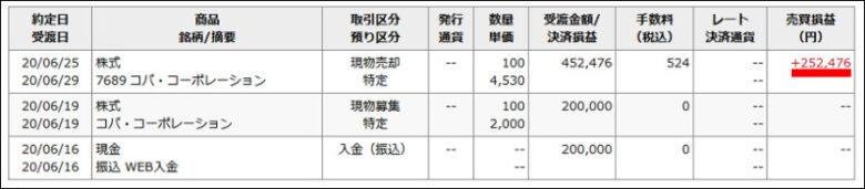 野村証券 売却損益を確認する方法