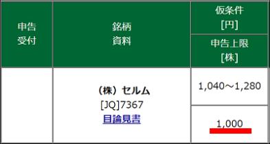 松井証券IPO 上限1,000株