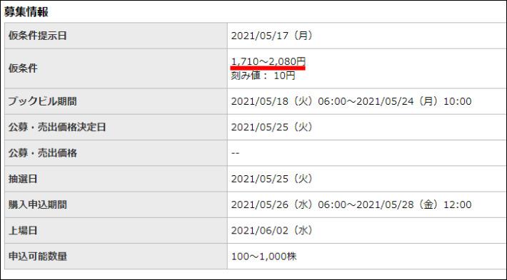 ブックビルディングに参加する銘柄の「仮条件」に記載されている価格を確認